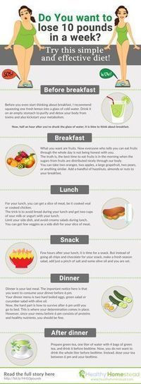 One week is ideal, and you should lose approximately 10 pounds during that timeframe.
