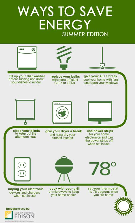 75 best guides charts infographics images on pinterest for Ways you can save energy