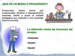 MODELO PEDAGOGICO EDUCACION INVERSA  #RDEMX