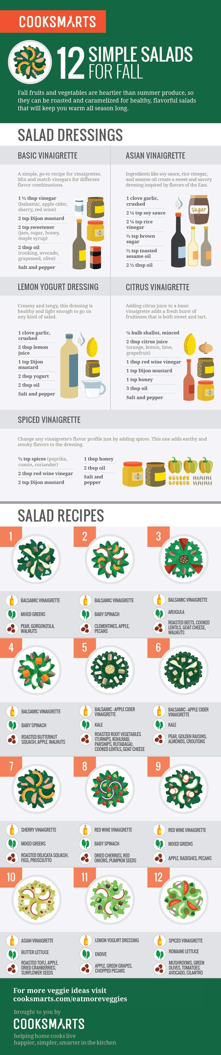 Simple Fall Salads via @CookSmarts #infographic #eatmoreveggies