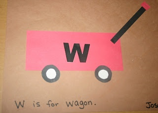 W is for Wagon  Wheels.... put watermelons in the wagon for more W fun!