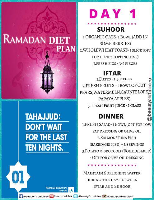 ramadan guidelines
