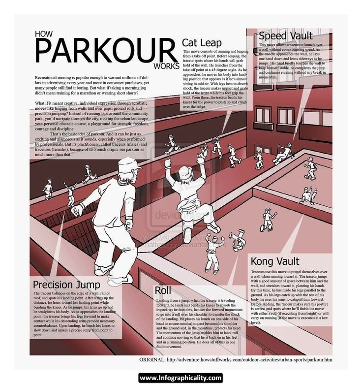 "essay parkour Parkour is not a set of moves or tricks, there are base techniques that are used regularly but they are not the ""moves of parkour"" they can be varied and changed."