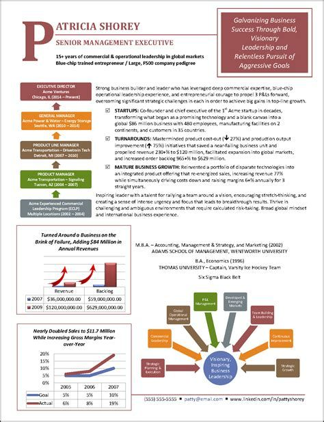 158 best Work - Resumes and Cover Letters images on Pinterest ...