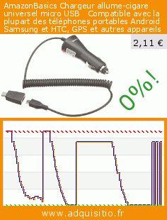 AmazonBasics Chargeur allume-cigare universel micro USB   Compatible avec la plupart des téléphones portables Android Samsung et HTC, GPS et autres appareils portables (Accessoires pour téléphone sans fil). Réduction de 78%! Prix actuel 2,11 €, l'ancien prix était de 9,49 €. https://www.adquisitio.fr/amazonbasics/chargeur-allume-cigare-0