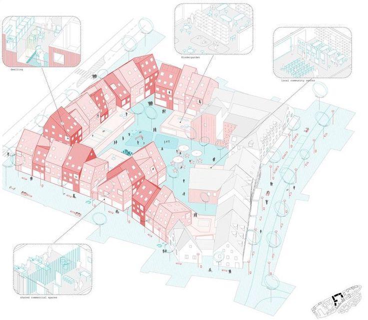 graphitexture:  #ODS #Intensity #Identity #Europan13   Qué buena representación de la escala urbana - doméstica