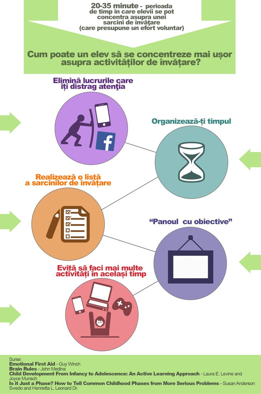 Cum poate un elev să se concentreze mai ușor asupra activităților de învățare? - Stiri din Educatie | Edu News