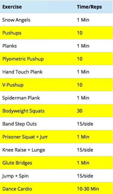 NFL Cheerleader Workout Routine