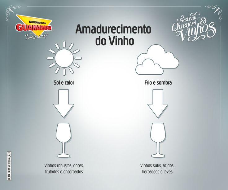 O clima pode influenciar muito no sabor final dos vinhos.
