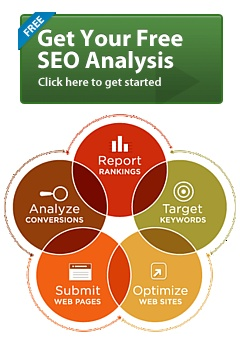 50% Off on SEO Pacakges - Search Engine Optimization Chennai, India | Sciflare Technologies