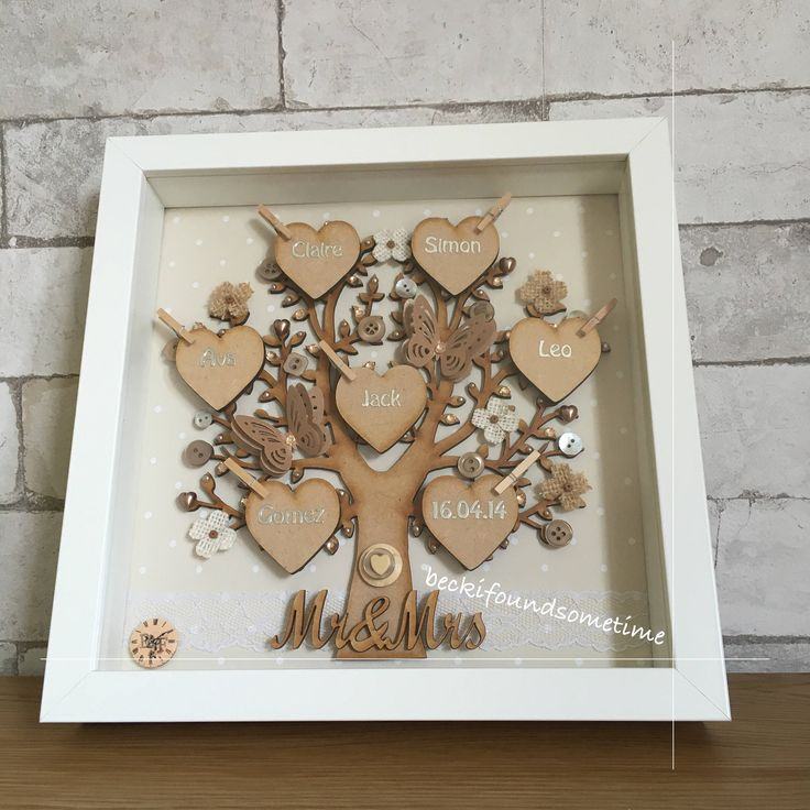 28 best Wedding Theme Frames, Personalised - Marriage, Anniversary ...
