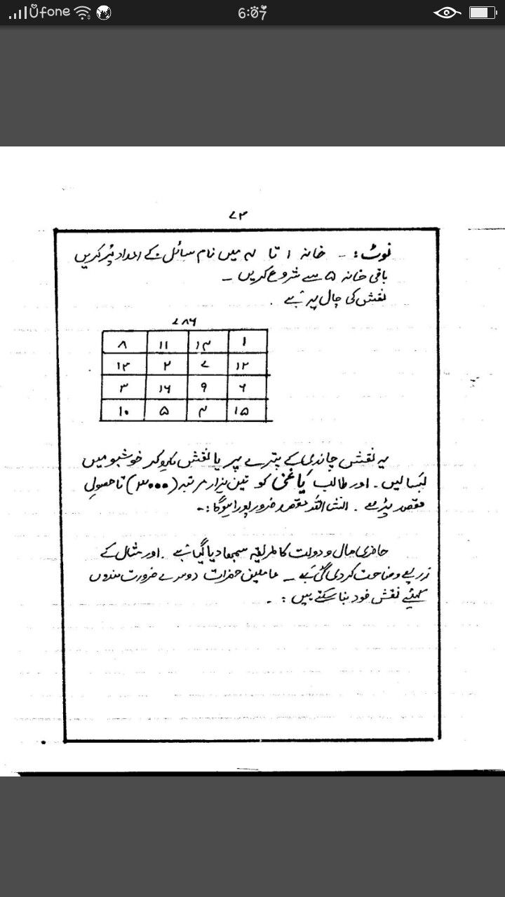 Pin By Pakmol On Wazaif For Rizq Free Ebooks Download Books Books Free Download Pdf Free Ebooks Download