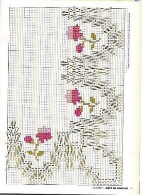 Huck Embroidery / Punto Yugoslavo / Swedish Weaving / Bordado Vagonite. Pattern