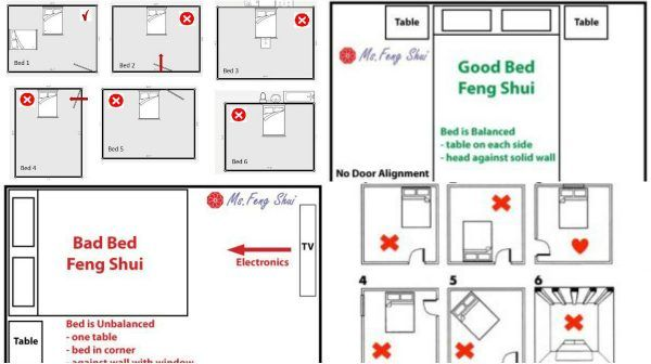 Best 25+ Bed placement ideas on Pinterest | Bed placement ...