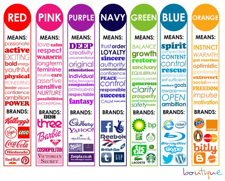 Colours Mean Brands