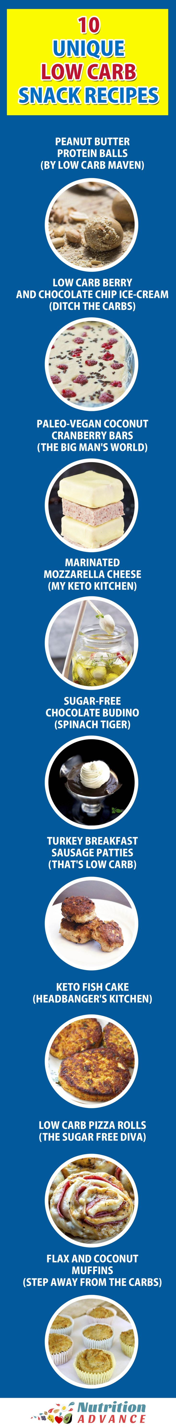 346 best Low Carb Snacks images on Pinterest | Keto recipes, Low ...