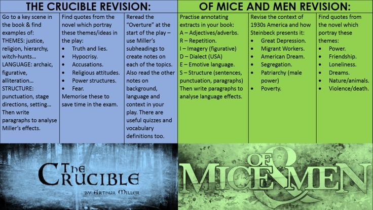 english poetry and of mice and Start studying english literature quotes: a view from the bridge and of mice and men learn vocabulary, terms, and more with flashcards, games, and other study tools.