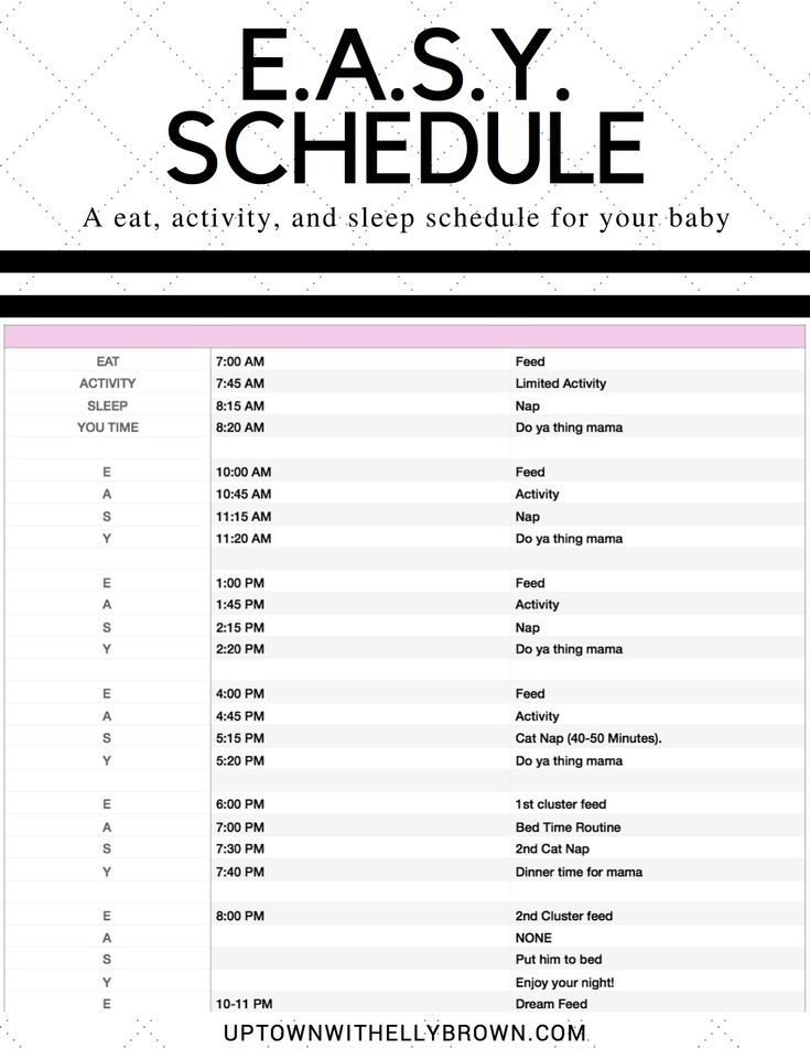 E.A.S.Y. Schedule for Newborns   Houston Lifestyle blogger Uptown with Elly Brown shares her sleep schedule along with a printable PDF