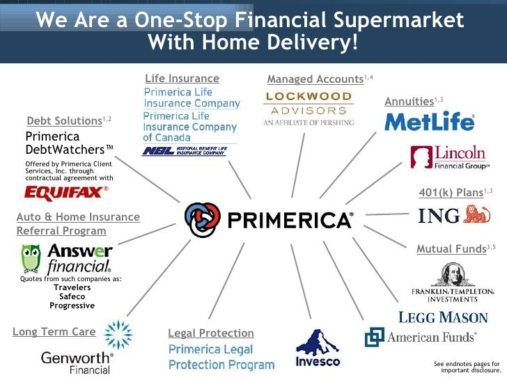 Primerica Financial Services Company Financials Financial