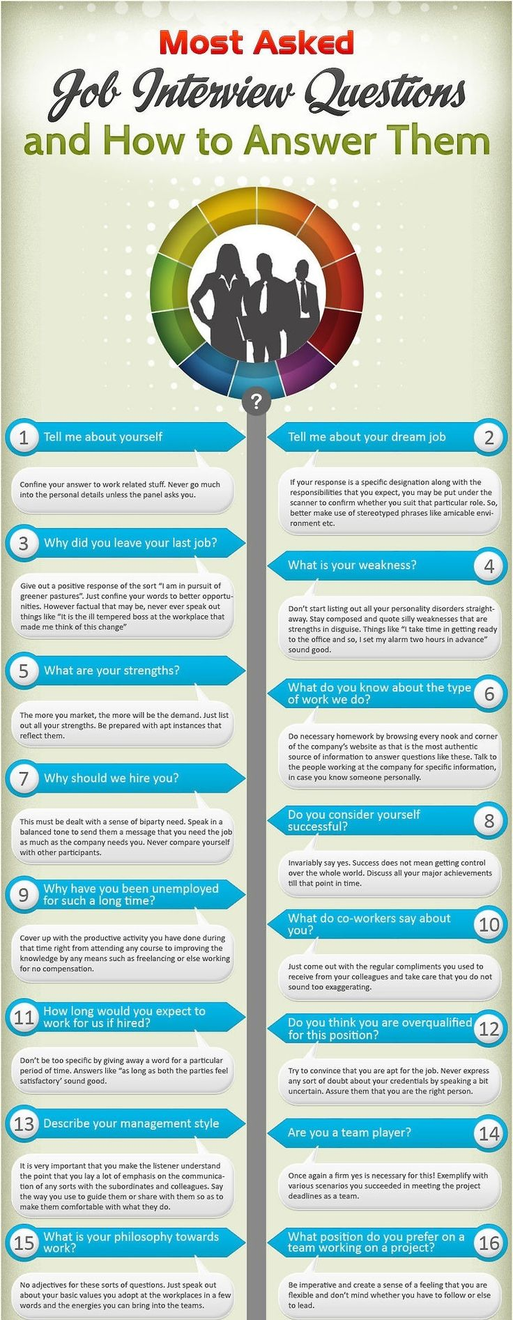 17 best ideas about good interview questions job interview questions and how to answer it the advice is good but really don t tell the interviewer you set your alarm 2 hours early