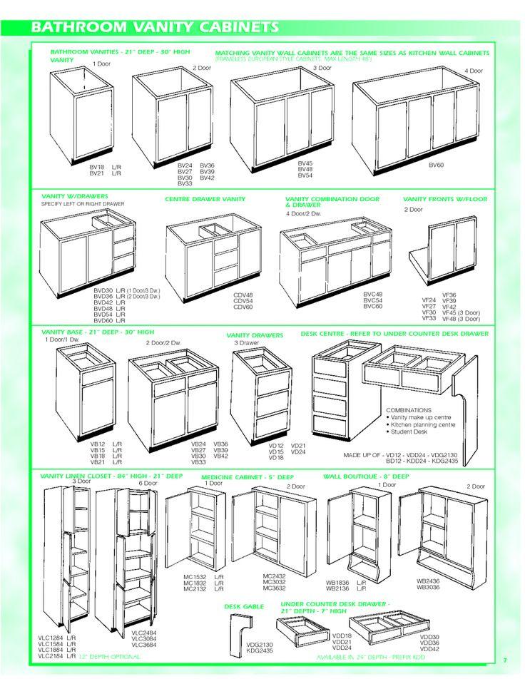 99+ Kraftmaid Base Cabinet Sizes - Kitchen island ...