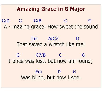 i see grace chords pdf
