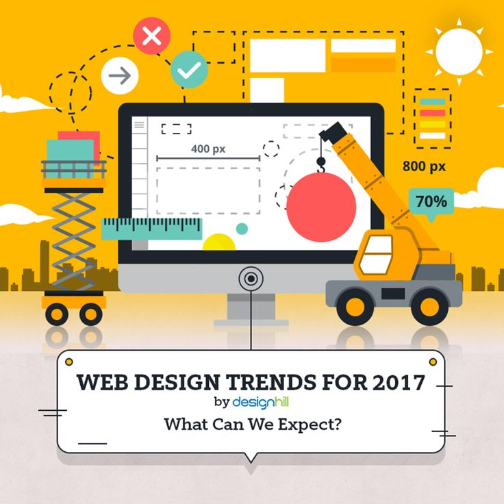 [Infographic] Web Design Trends For 2017 by designHill