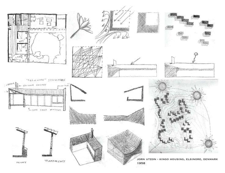 Courtyard House Type Analysis