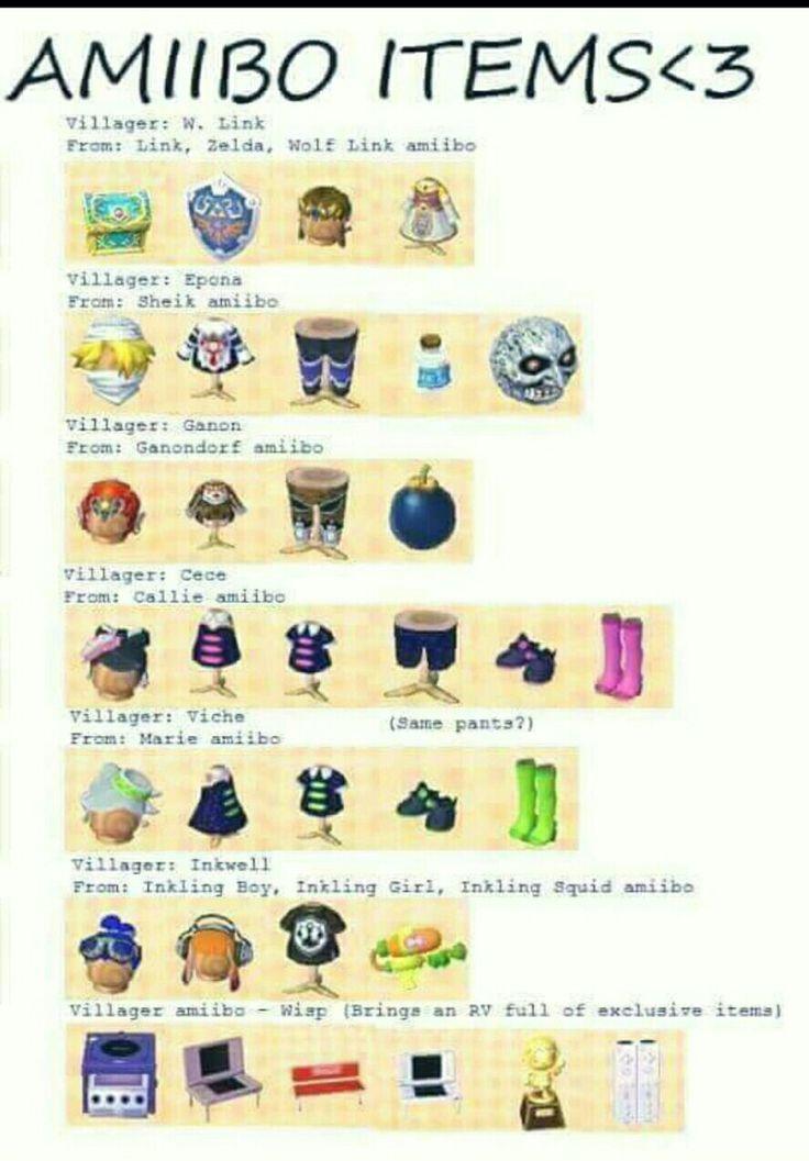 Amiibo items