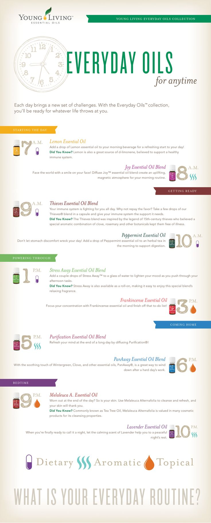 Young Living Essential Oils - to use Everyday!