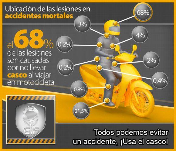 Cuando manejes #motocicleta, no olvides utilizar casco.
