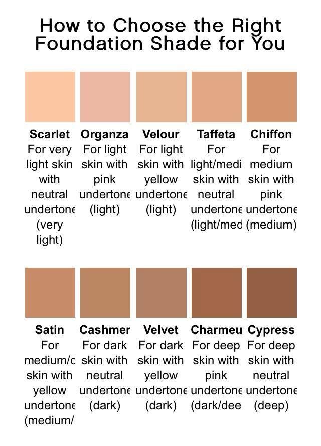 Choosing The Right Younique Foundation Shade For Your Skin
