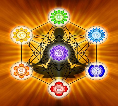 Greetings! We all are aware that scanning the chakras and healing the blocked ones are some of the most important processes which need to be done at regular intervals, for this will enable us to vibrate at highest frequency energy, resulting in desire manifestation with ease. So, here I would like to share the simple, …