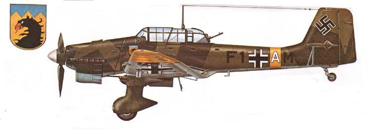Junkers Ju 87B-2 del 7.Staffel, III Gruppe/Stukageschwader 77 en el Frente del Este, 1941