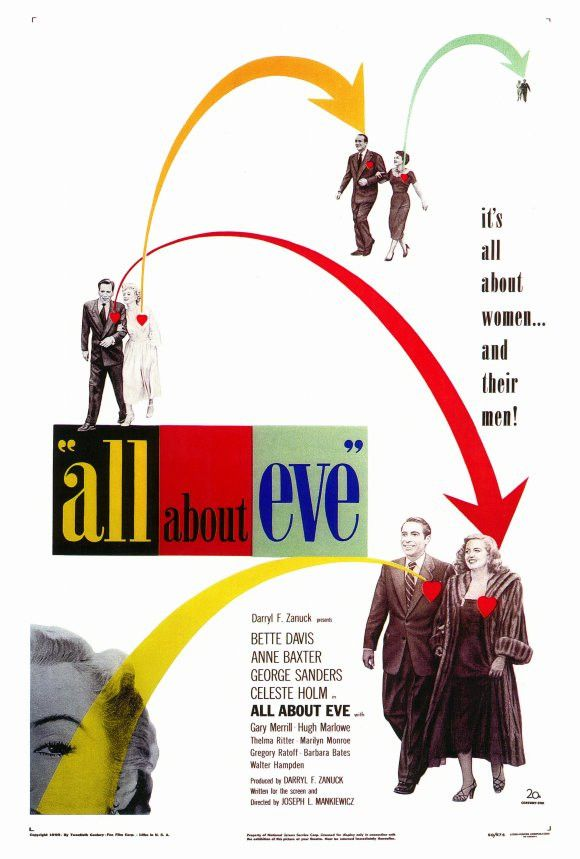 All About Eve 27x40 Movie Poster (1950)
