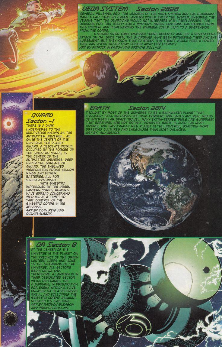Home planet green lantern corps.