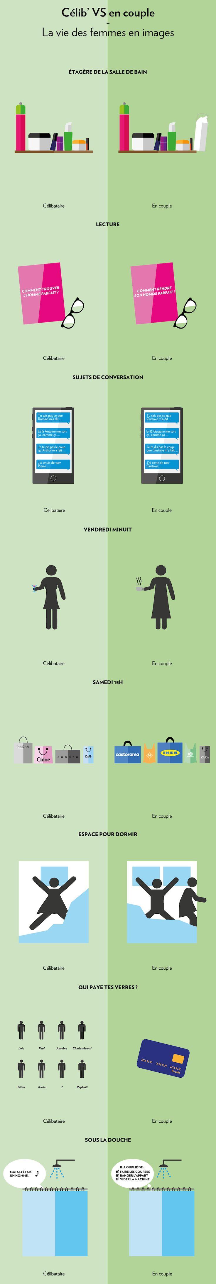 Contact des femmes celibataires