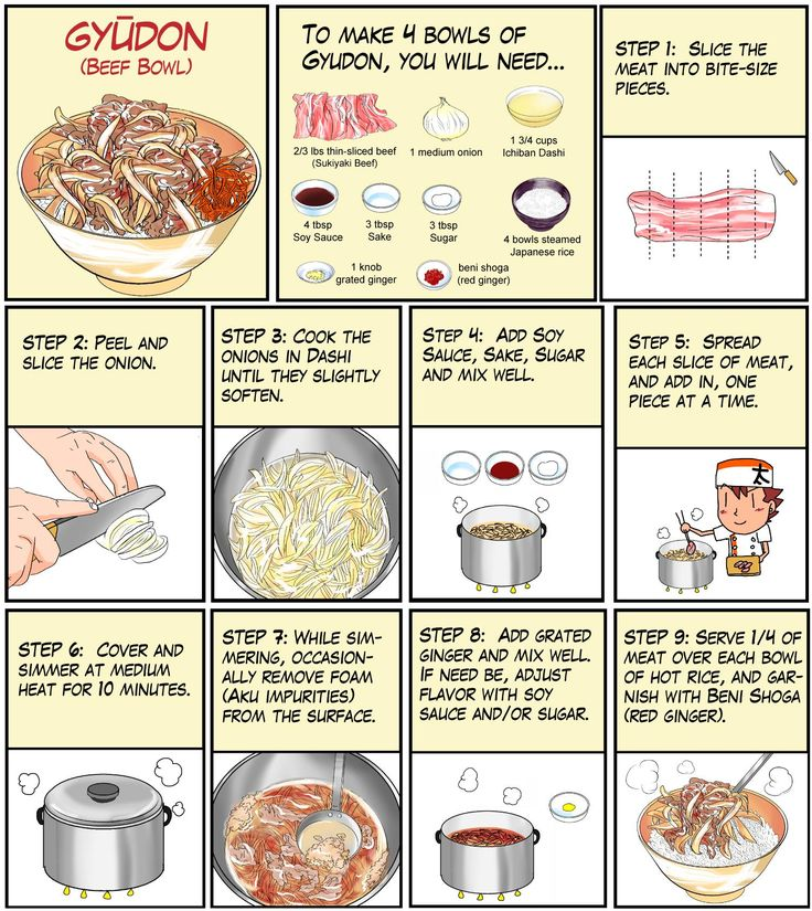 Some recipes I found on Imgur! #TTDD