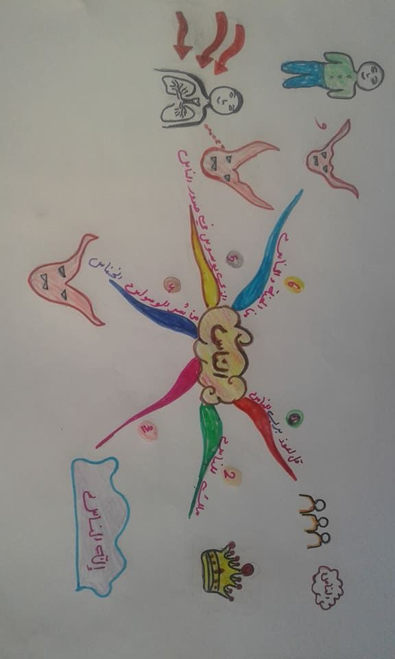 114 D8 A7 D9 84 D9 86 D8 A7 D8 B3 Jpg 576 960 Islamic Books For Kids Muslim Kids Activities Islamic Kids Activities