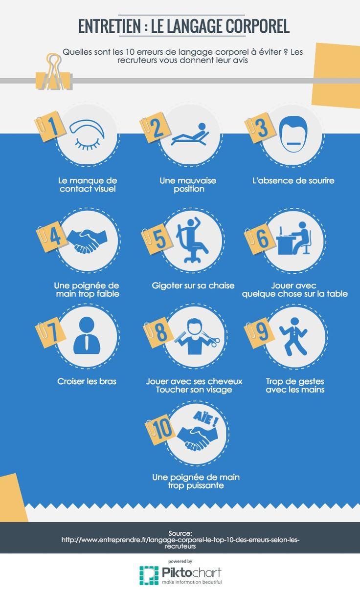 #Evereden Search // Langage corporel : le top 10 des erreurs selon les recruteurs – Entreprendre.fr