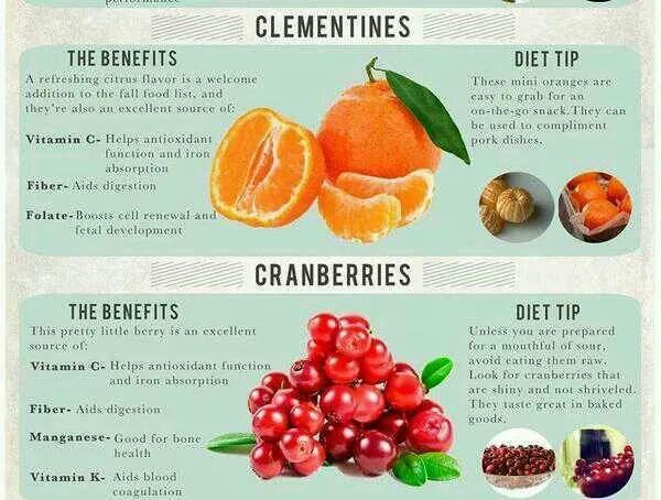 Clementines and Cranberries benefits