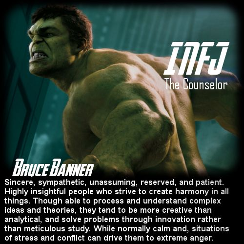 Behind the Mask: The Avengers Personality Chart - Bruce Banner [INFJ]