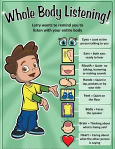 Whole Body Listening.  Excellent K classroom lesson.