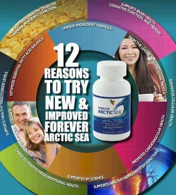Forever Arctic Sea. New and improved Forever Arctic Sea® provides a perfect balance of Omega-3 fatty acids in a proprietary blend of natural fish oil and calamari oil to better support your cardiovascular system, brain, and eyes. This unique blend is exclusive to Forever Living and provides not only 33% more DHA per day, but creates the perfect balance of DHA and EPA for optimal health and wellness. lifestyle16.flp.com