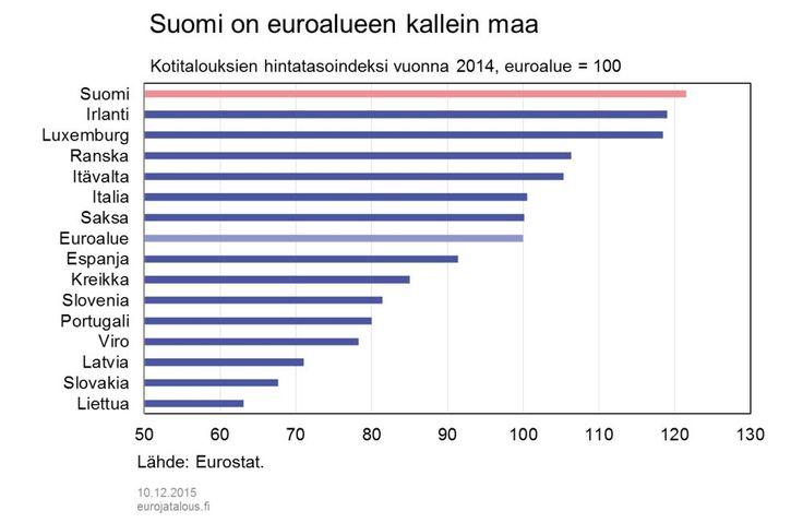Tuoreet tiedot Suomen taloudesta kertovat paitsi kehnon näkymän jatkumisesta myös merkittävästä ristiriidasta kotimaan taloudessa.