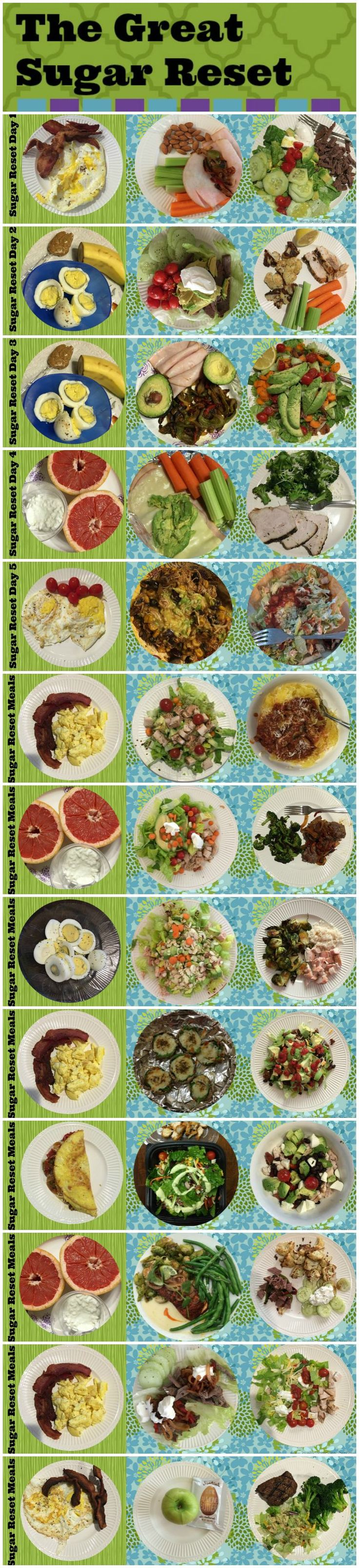 21 Day Sugar Detox // Sample Meals -gluten free, and healthy looking. Swap out the bananas for other fruit instead