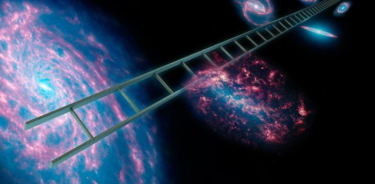 3 Distance Unites You Must Know Before entering In The Universe | Distance Unites For Space Objects