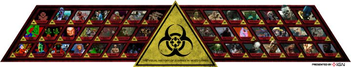 Zombob's Zombie News and Reviews: The visual history of of zombies in video games