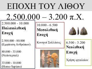 Ιστορική Γραμμή Ελληνικής Ιστορίας (http://blogs.sch.gr/epapadi/)