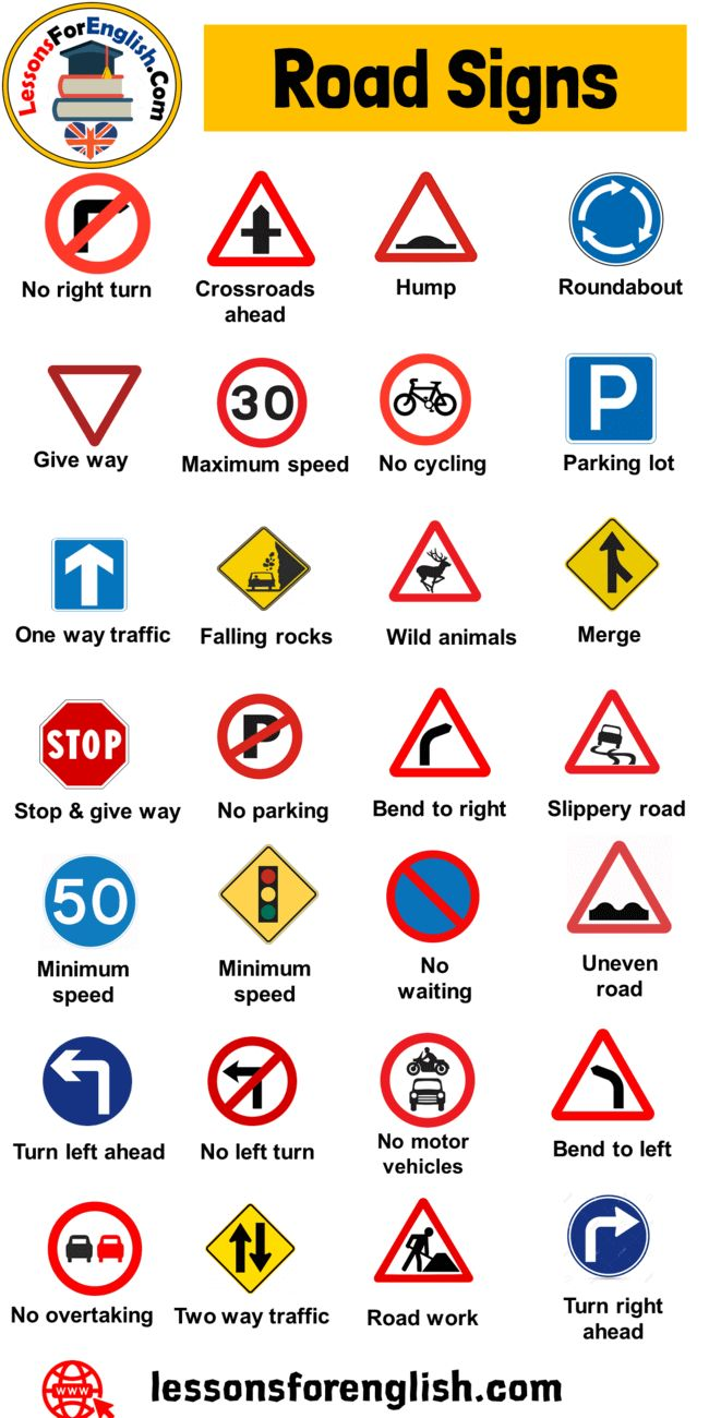 Road Signs and Symbols panosundaki Pin